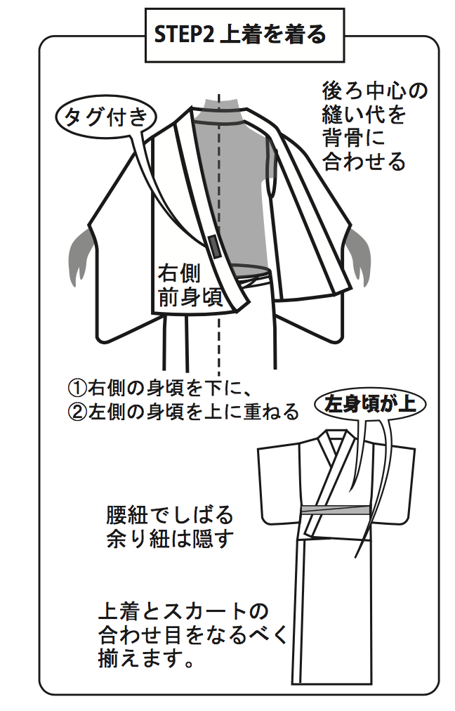 howtonibushiki_11